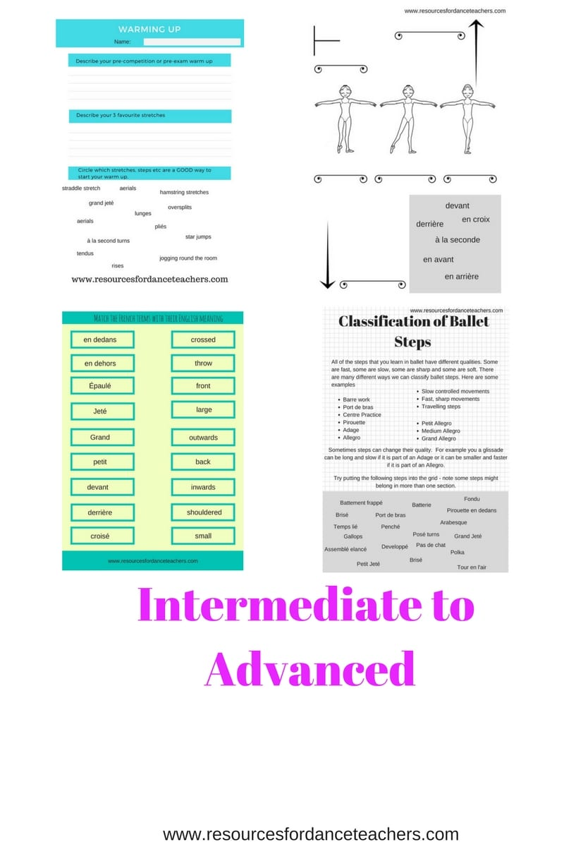 Ballet Theory Mega Activity Pack Resources For Dance Teachers Moves Diagram