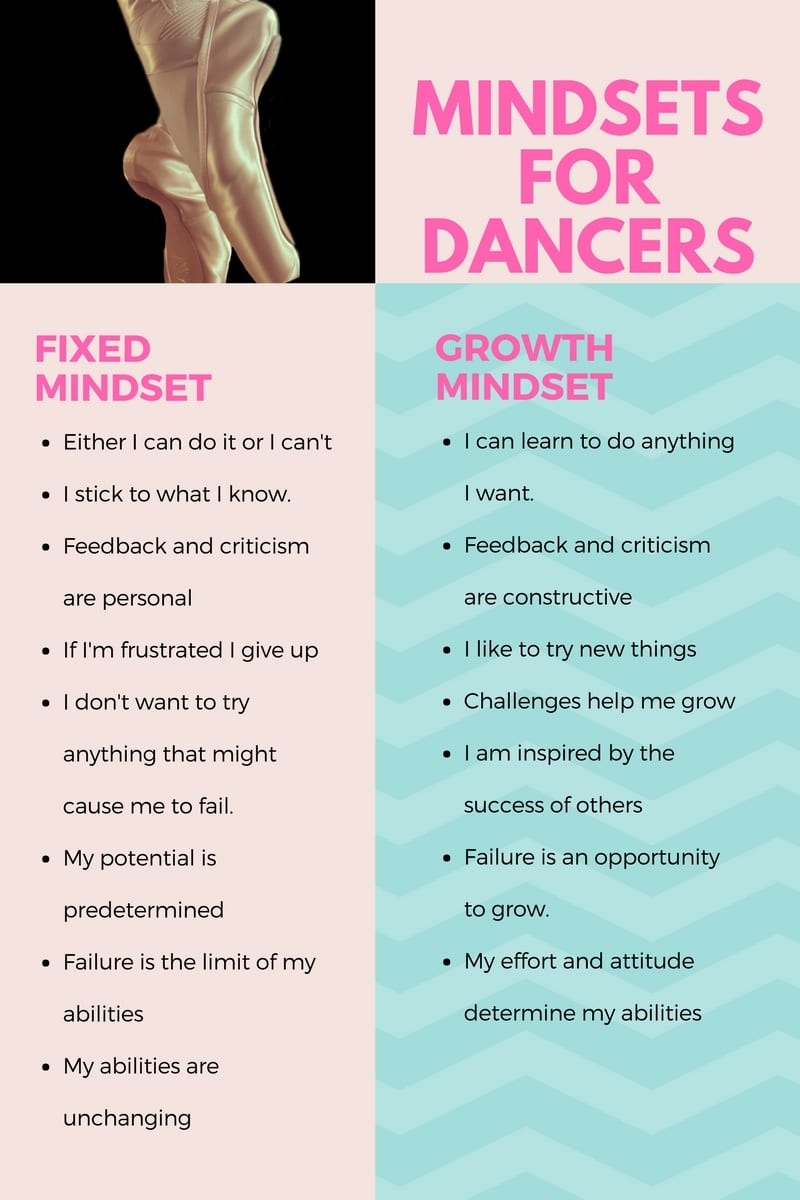 growth mindset and dance