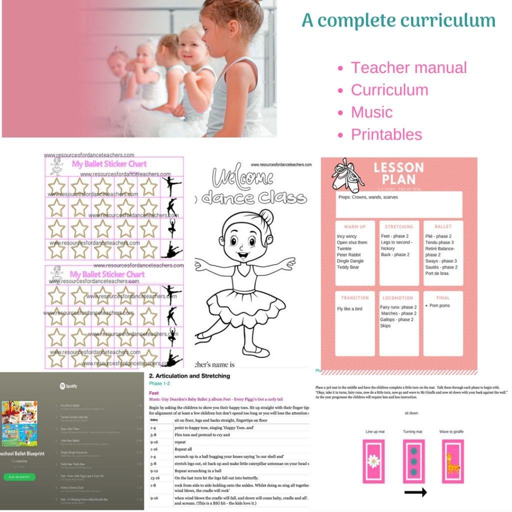preschool ballet curriculum